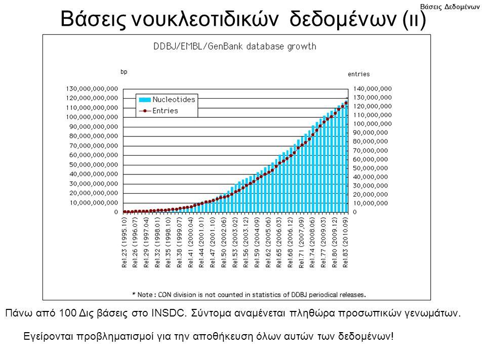Βάσεις νουκλεοτιδικών δεδομένων (ιι) Πάνω από 100 Δις βάσεις στο INSDC.