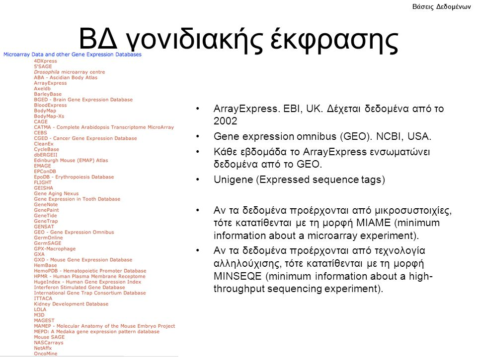 ΒΔ γονιδιακής έκφρασης ArrayExpress.EBI, UK.