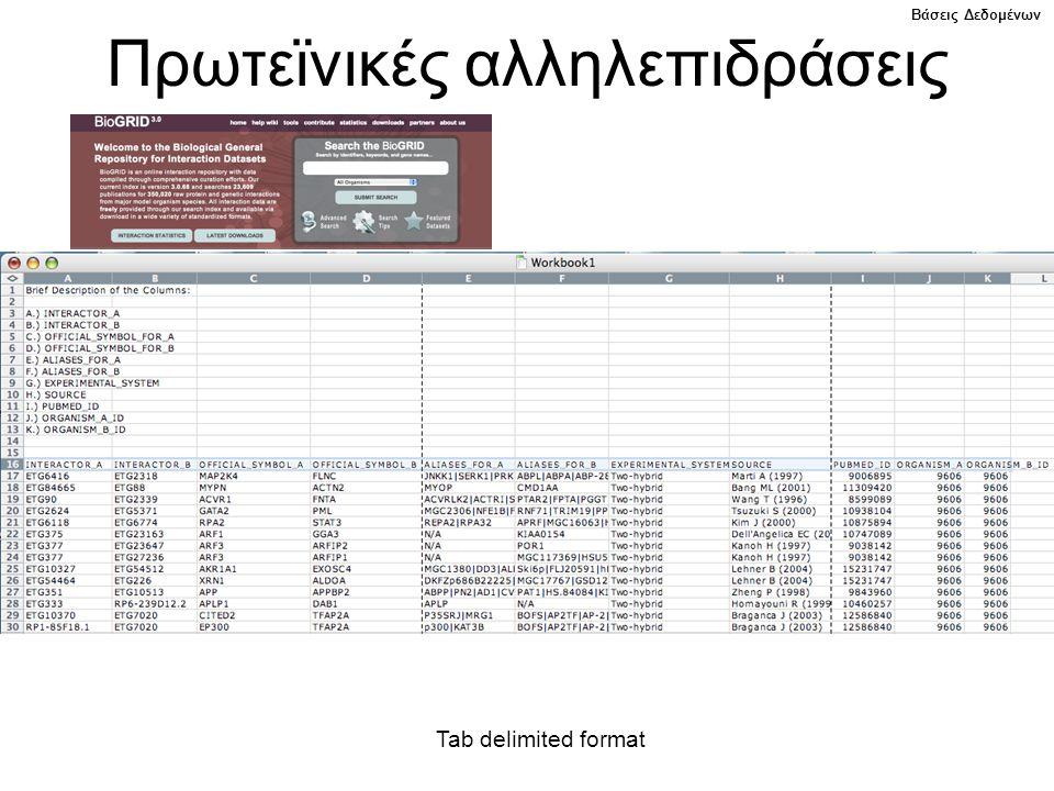 Πρωτεϊνικές αλληλεπιδράσεις Tab delimited format Βάσεις Δεδομένων
