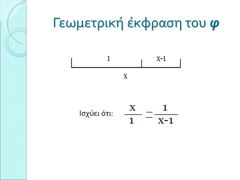 Γεωμετρική έκφραση του φ Ισχύει ότι: