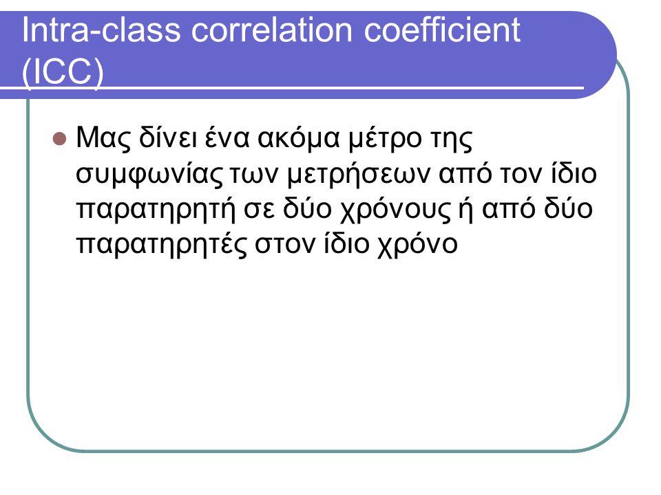 Intra-class correlation coefficient (ICC) Μας δίνει ένα ακόμα μέτρο της συμφωνίας των μετρήσεων από τον ίδιο παρατηρητή σε δύο χρόνους ή από δύο παρατηρητές στον ίδιο χρόνο