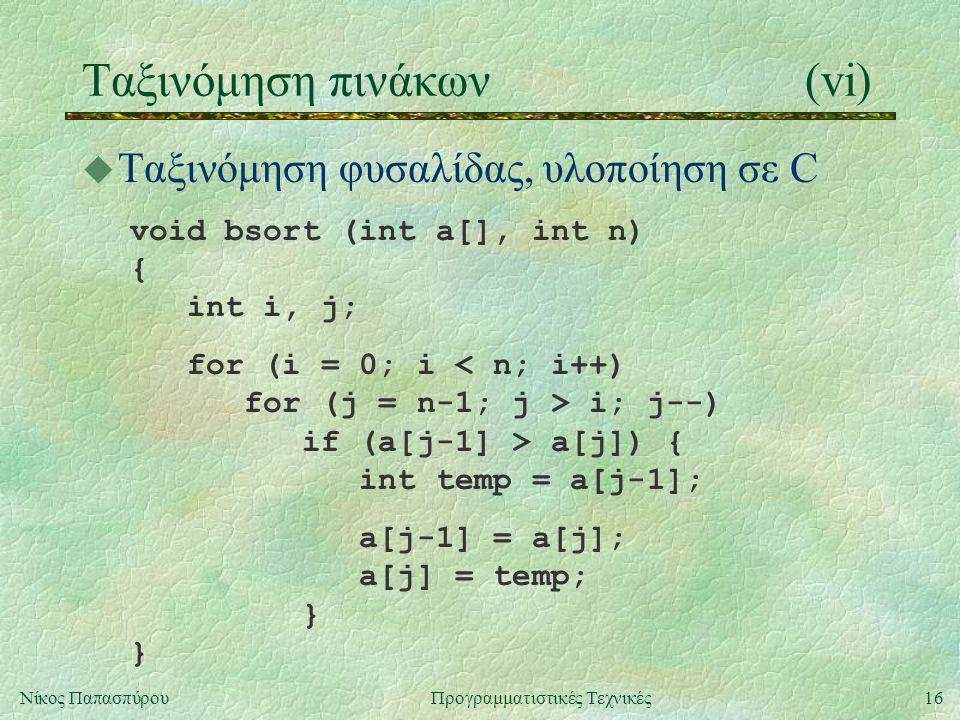 16Νίκος ΠαπασπύρουΠρογραμματιστικές Τεχνικές Ταξινόμηση πινάκων(vi) u Ταξινόμηση φυσαλίδας, υλοποίηση σε C void bsort (int a[], int n) { int i, j; for (i = 0; i < n; i++) for (j = n-1; j > i; j--) if (a[j-1] > a[j]) { int temp = a[j-1]; a[j-1] = a[j]; a[j] = temp; } }