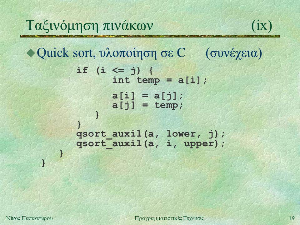 19Νίκος ΠαπασπύρουΠρογραμματιστικές Τεχνικές Ταξινόμηση πινάκων(ix) u Quick sort, υλοποίηση σε C(συνέχεια) if (i <= j) { int temp = a[i]; a[i] = a[j]; a[j] = temp; } } qsort_auxil(a, lower, j); qsort_auxil(a, i, upper); } }