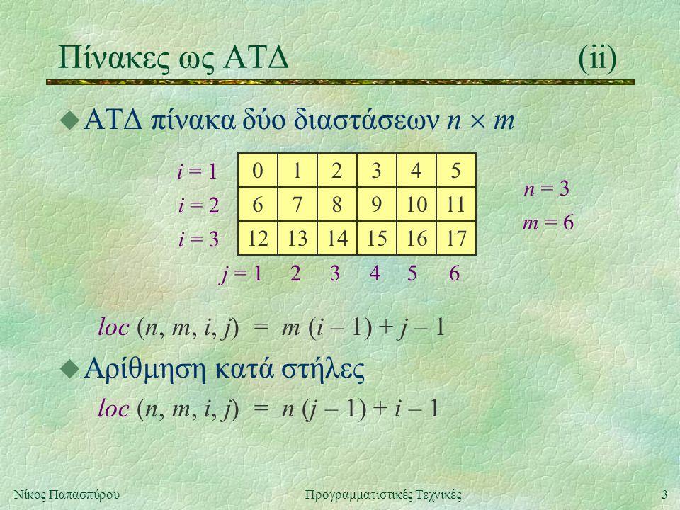 3Νίκος ΠαπασπύρουΠρογραμματιστικές Τεχνικές Πίνακες ως ΑΤΔ(ii) u ΑΤΔ πίνακα δύο διαστάσεων n  m loc (n, m, i, j) = m (i – 1) + j – 1 u Αρίθμηση κατά στήλες loc (n, m, i, j) = n (j – 1) + i – 1 012345 67891011 121314151617 i = 1 i = 2 i = 3 j = 124563 n = 3 m = 6
