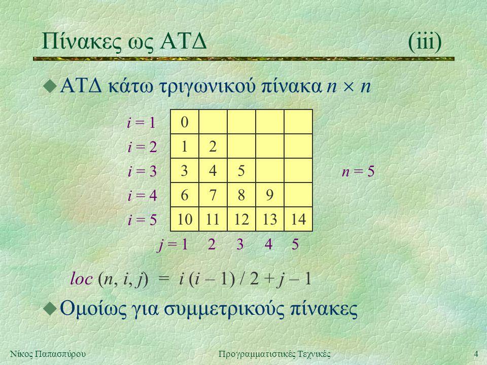 4Νίκος ΠαπασπύρουΠρογραμματιστικές Τεχνικές Πίνακες ως ΑΤΔ(iii) u ΑΤΔ κάτω τριγωνικού πίνακα n  n loc (n, i, j) = i (i – 1) / 2 + j – 1 u Ομοίως για συμμετρικούς πίνακες 0 12 345 i = 1 i = 2 i = 3 j = 12453 n = 5 6789 1011121314 i = 4 i = 5