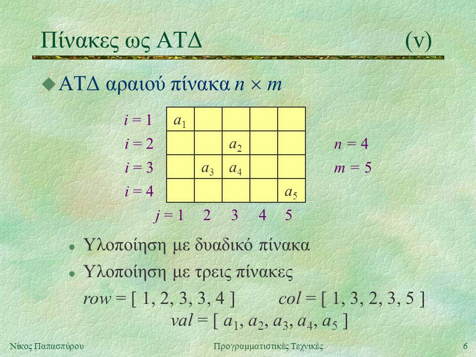6Νίκος ΠαπασπύρουΠρογραμματιστικές Τεχνικές Πίνακες ως ΑΤΔ(v) u ΑΤΔ αραιού πίνακα n  m l Υλοποίηση με δυαδικό πίνακα l Υλοποίηση με τρεις πίνακες row = [ 1, 2, 3, 3, 4 ]col = [ 1, 3, 2, 3, 5 ] val = [ a 1, a 2, a 3, a 4, a 5 ] a1a1 a2a2 a3a3 a4a4 i = 1 i = 2 i = 3 j = 12453 n = 4 a5a5 i = 4 m = 5
