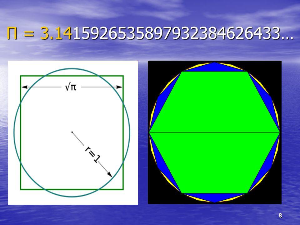 8 Π = 3.1415926535897932384626433…