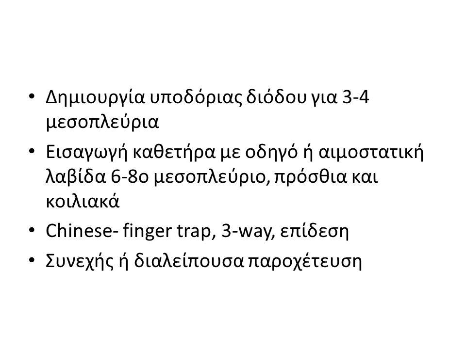 Δημιουργία υποδόριας διόδου για 3-4 μεσοπλεύρια Εισαγωγή καθετήρα με οδηγό ή αιμοστατική λαβίδα 6-8ο μεσοπλεύριο, πρόσθια και κοιλιακά Chinese- finger