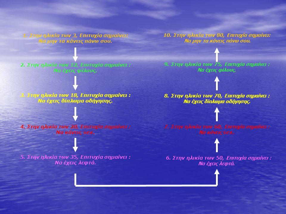 Ο Κύκλος της ζωής Τι είναι επιτυχία;... Μια απλή εξήγηση