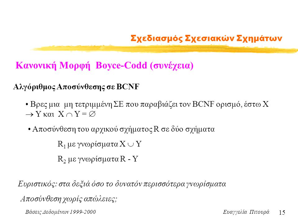 Βάσεις Δεδομένων 1999-2000 Ευαγγελία Πιτουρά 15 Σχεδιασμός Σχεσιακών Σχημάτων Κανονική Μορφή Boyce-Codd (συνέχεια) Αλγόριθμος Αποσύνθεσης σε BCNF Βρες μια μη τετριμμένη ΣΕ που παραβιάζει τον BCNF ορισμό, έστω X  Y και Χ  Υ =  Αποσύνθεση του αρχικού σχήματος R σε δύο σχήματα R 1 με γνωρίσματα Χ  Y R 2 με γνωρίσματα R - Y Ευριστικός: στα δεξιά όσο το δυνατόν περισσότερα γνωρίσματα Αποσύνθεση χωρίς απώλειες;
