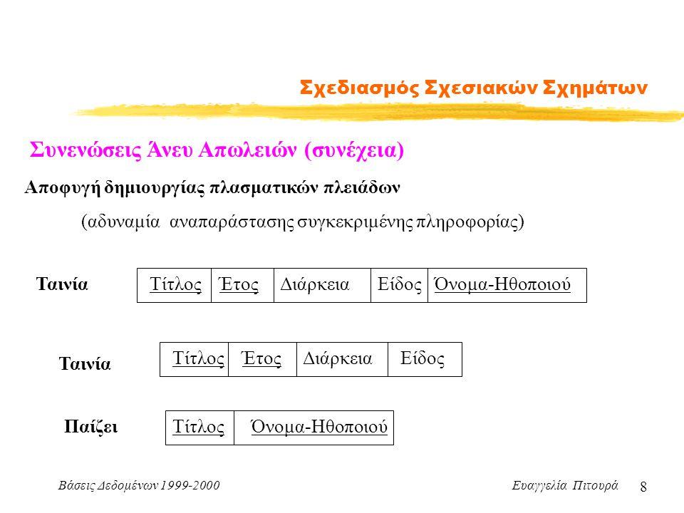 Βάσεις Δεδομένων 1999-2000 Ευαγγελία Πιτουρά 8 Σχεδιασμός Σχεσιακών Σχημάτων Αποφυγή δημιουργίας πλασματικών πλειάδων Τίτλος Έτος Διάρκεια Είδος Όνομα-Ηθοποιού Τίτλος Έτος Διάρκεια Είδος Τίτλος Όνομα-Ηθοποιού Ταινία Παίζει (αδυναμία αναπαράστασης συγκεκριμένης πληροφορίας) Συνενώσεις Άνευ Απωλειών (συνέχεια)