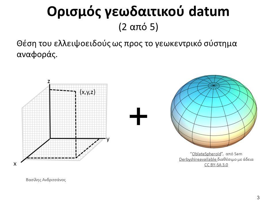 """Ορισμός γεωδαιτικού datum (2 από 5) Θέση του ελλειψοειδούς ως προς το γεωκεντρικό σύστημα αναφοράς. z x y (x,y,z) + """"OblateSpheroid"""", από Sam Derbyshi"""
