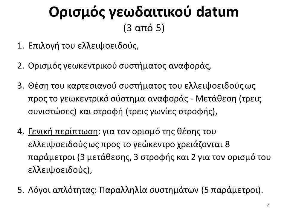Ορισμός γεωδαιτικού datum (4 από 5) Δύο διαφορετικοί τρόποι ορισμού ενός γεωδαιτικού datum.