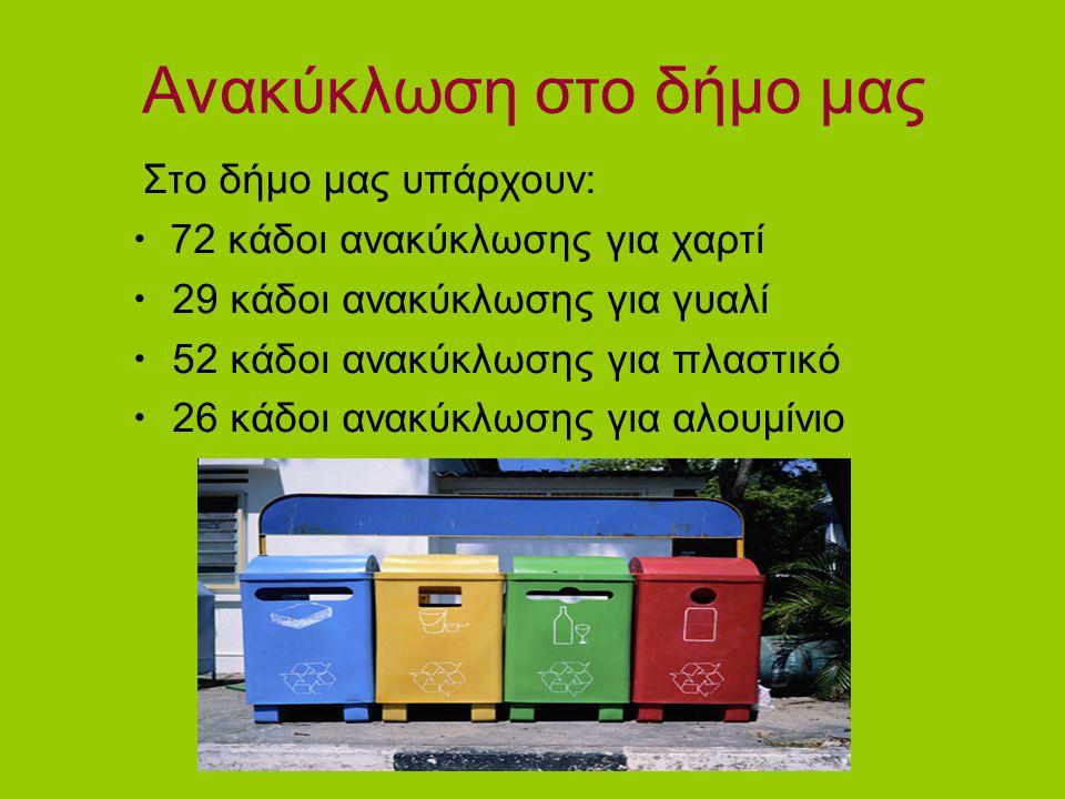Ανακύκλωση στο δήμο μας Στο δήμο μας υπάρχουν:  72 κάδοι ανακύκλωσης για χαρτί  29 κάδοι ανακύκλωσης για γυαλί  52 κάδοι ανακύκλωσης για πλαστικό  26 κάδοι ανακύκλωσης για αλουμίνιο