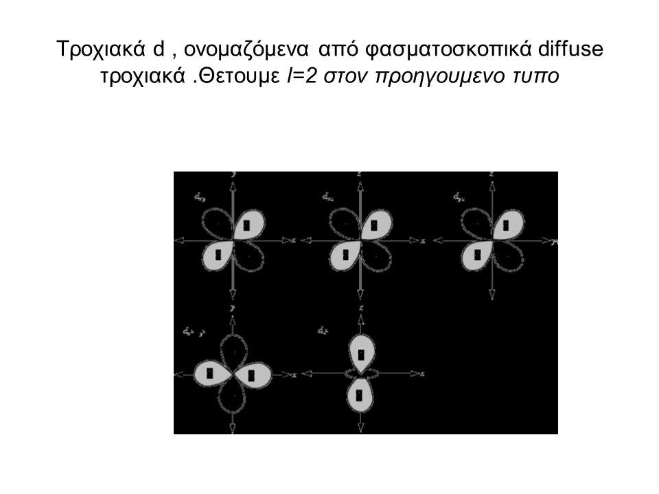 Τροχιακά d, ονομαζόμενα από φασματοσκοπικά diffuse τροχιακά.Θετουμε l=2 στον προηγουμενο τυπο