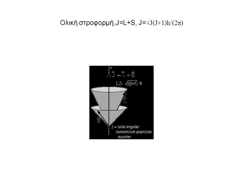 Ολική στροφορμή,J=L+S, J= √J(J+1)h/(2π)