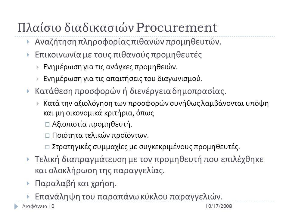 Πλαίσιο διαδικασιών Procurement  Αναζήτηση πληροφορίας πιθανών προμηθευτών.  Επικοινωνία με τους πιθανούς προμηθευτές  Ενημέρωση για τις ανάγκες πρ