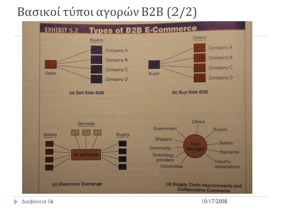 Βασικοί τύποι αγορών Β 2 Β (2/2) 10/17/2008 Διαφάνεια 16