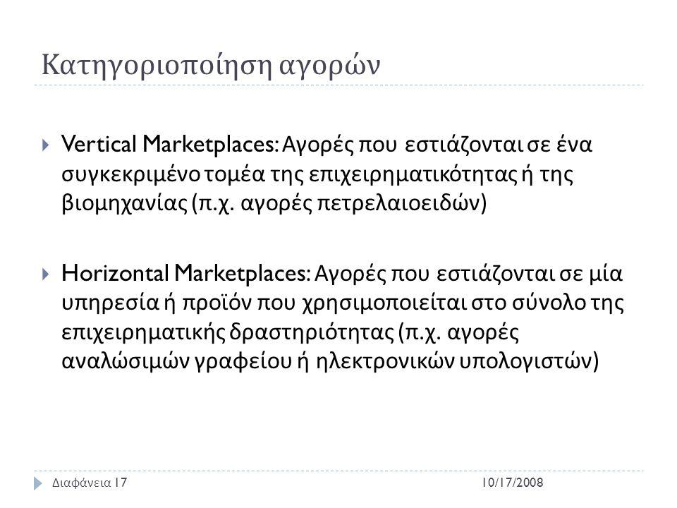 Κατηγοριοποίηση αγορών  Vertical Marketplaces: Αγορές που εστιάζονται σε ένα συγκεκριμένο τομέα της επιχειρηματικότητας ή της βιομηχανίας ( π. χ. αγο