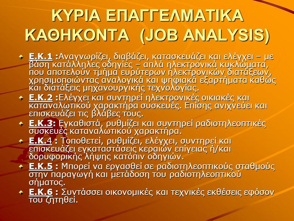 Ειδικότητες Ι.Ε.Κ Τεχνικός Η/Υ και Ηλεκτρονικών Μηχανών Γραφείου Τεχνικός Οργάνων Μετρήσεων Τεχνικός Οργάνων Μετρήσεων Τεχνικός Ραδιοτηλεοπτικών και Ηλεκτρακουστικών Διατάξεων Τεχνικός Ραδιοτηλεοπτικών και Ηλεκτρακουστικών Διατάξεων Τεχνικός Ηλεκτρονικός Βιομηχανικών Εφαρμογών Τεχνικός Συναρμολόγησης Ηλεκτρονικών Μικροσυσκευών Τεχνικός Συναρμολόγησης Ηλεκτρονικών Μικροσυσκευών Τεχνικός Συστημάτων Τηλεπικοινωνιών και Μετάδοσης πληροφορίας Τεχνικός Συστημάτων Τηλεπικοινωνιών και Μετάδοσης πληροφορίας Τεχνικός Ιατρικών Οργάνων Τεχνικός Ιατρικών Οργάνων Τεχνικός Κινητής Τηλεφωνίας και Τηλεπικοινωνιών Τεχνικός Κινητής Τηλεφωνίας και Τηλεπικοινωνιών