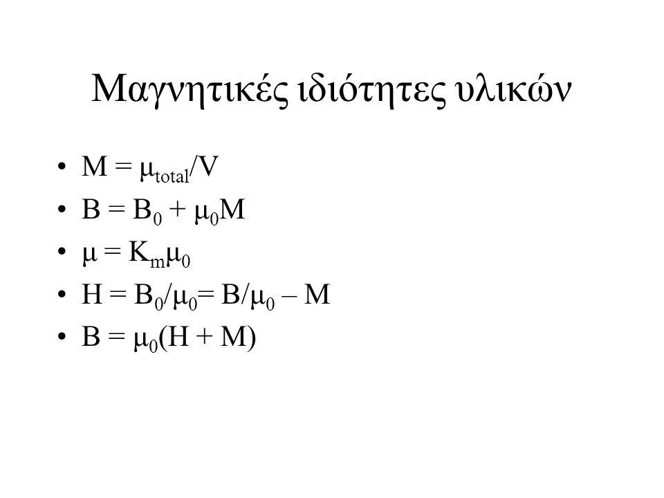 Μαγνητικές ιδιότητες υλικών M = μ total /V B = B 0 + μ 0 M μ = K m μ 0 H = B 0 /μ 0 = B/μ 0 – M B = μ 0 (H + M)