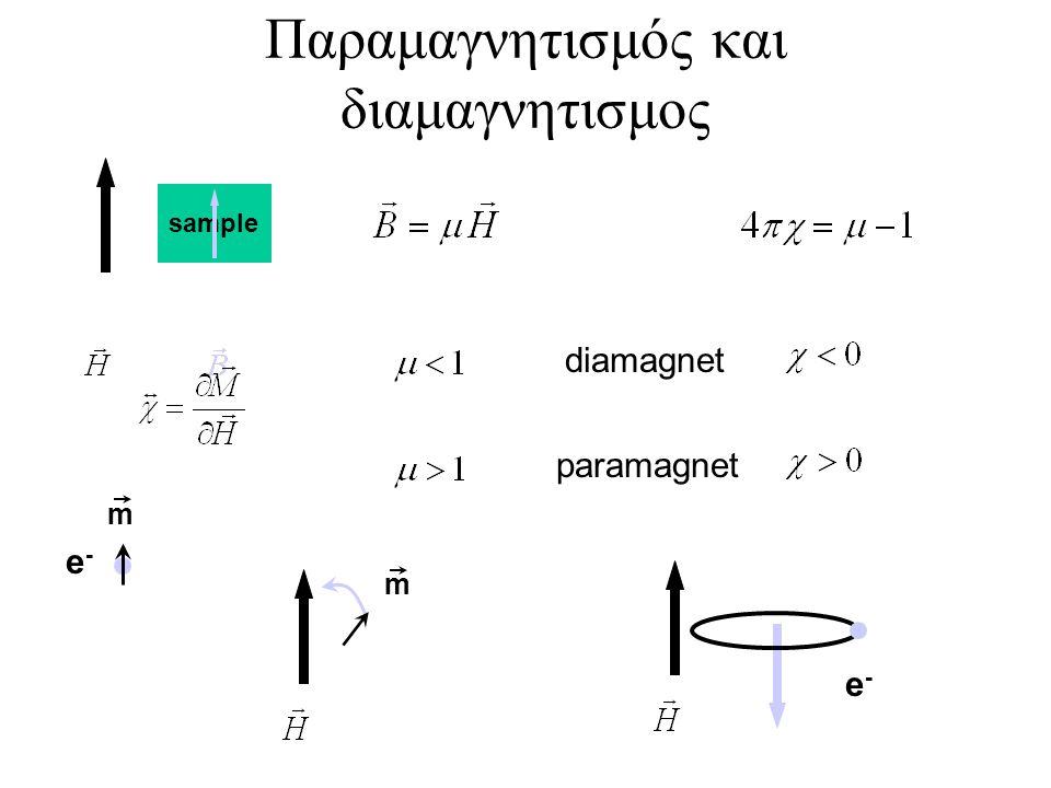 Παραμαγνητισμός και διαμαγνητισμος sample diamagnet paramagnet e-e- e-e- m m
