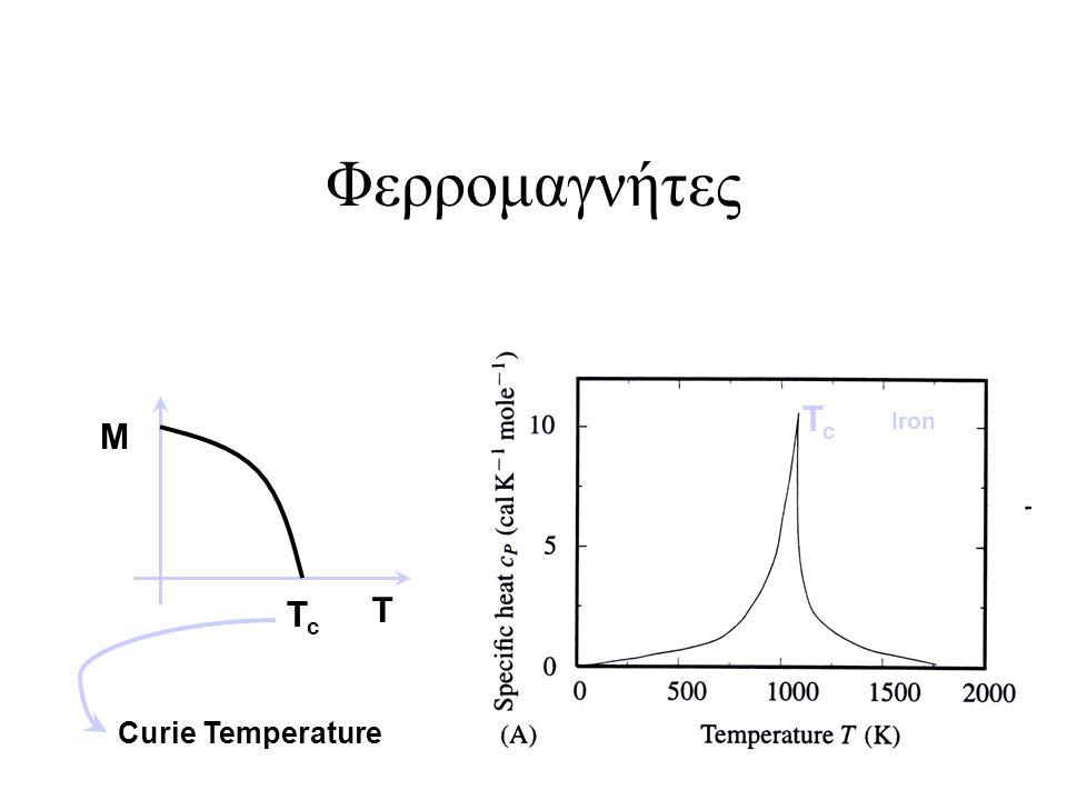 Φερρομαγνήτες M T TcTc Iron TcTc Curie Temperature