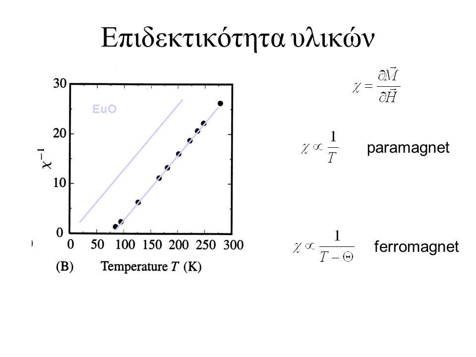 Επιδεκτικότητα υλικών EuO paramagnet ferromagnet