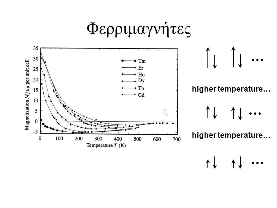 Φερριμαγνήτες TcTc higher temperature…