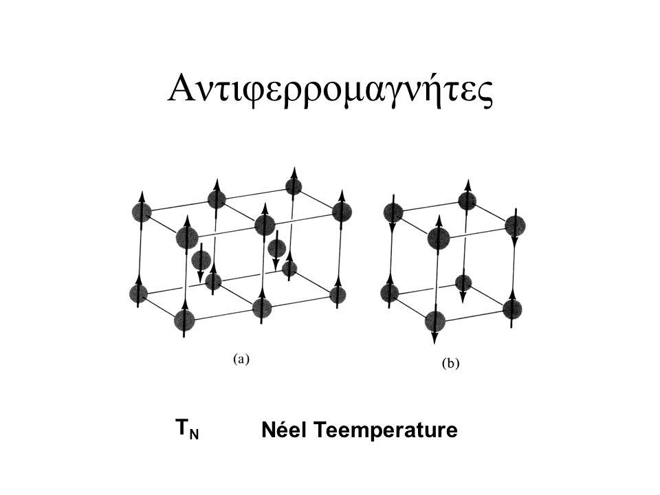 Αντιφερρομαγνήτες TNTN Néel Teemperature