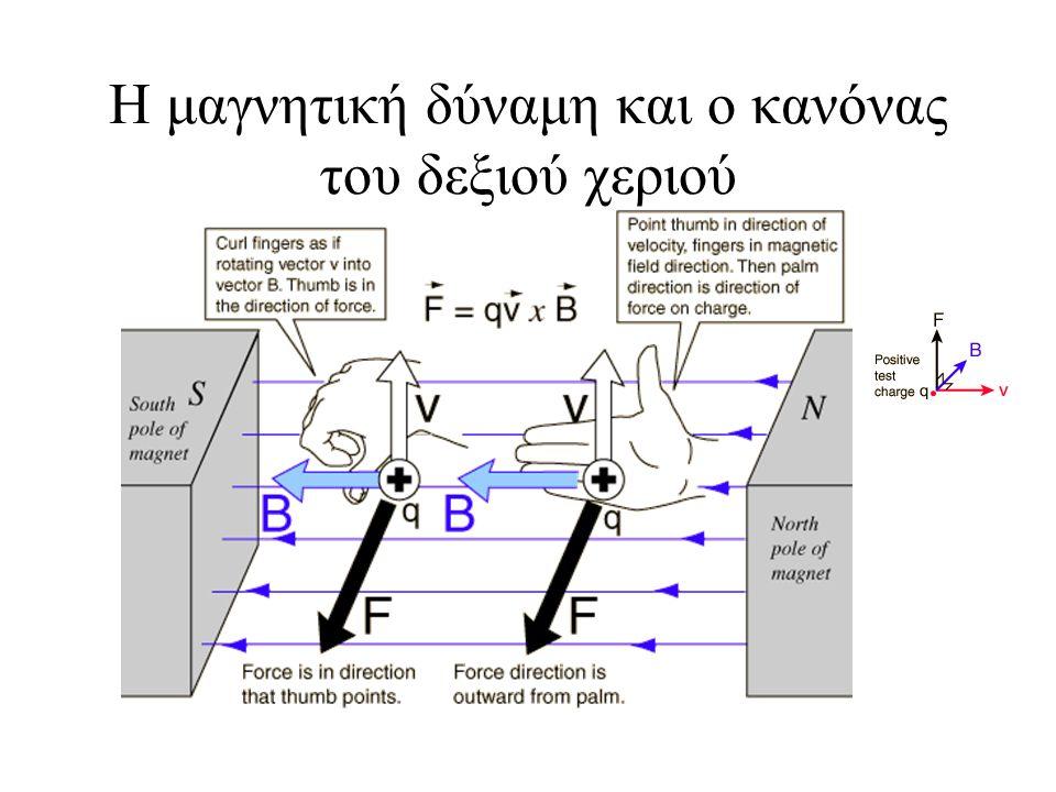 Η μαγνητική δύναμη και ο κανόνας του δεξιού χεριού