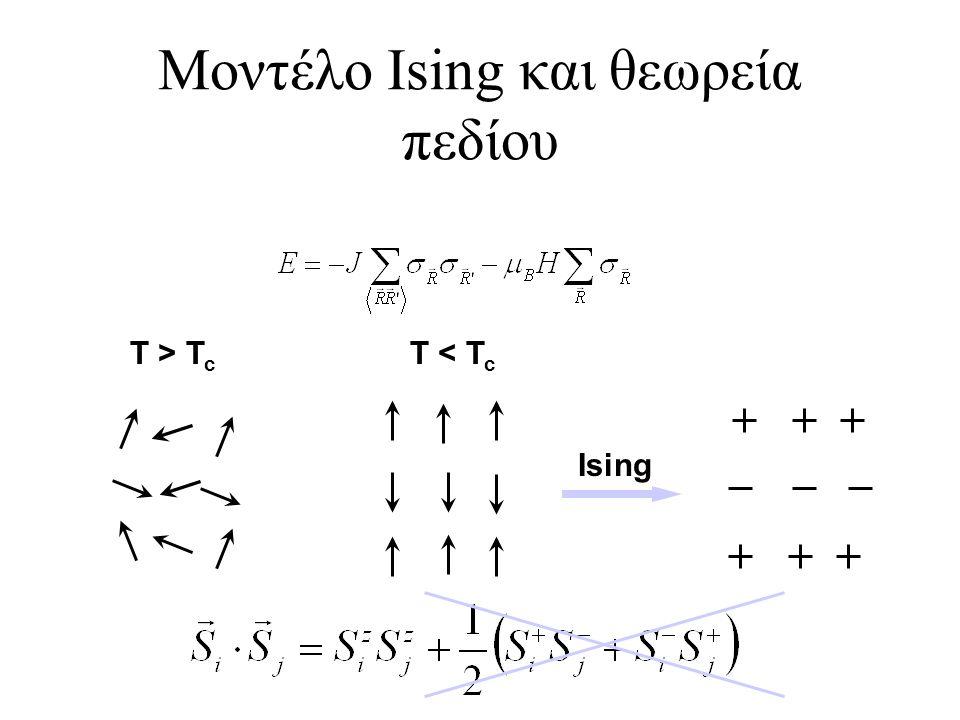 Μοντέλο Ising και θεωρεία πεδίου T > T c T < T c Ising