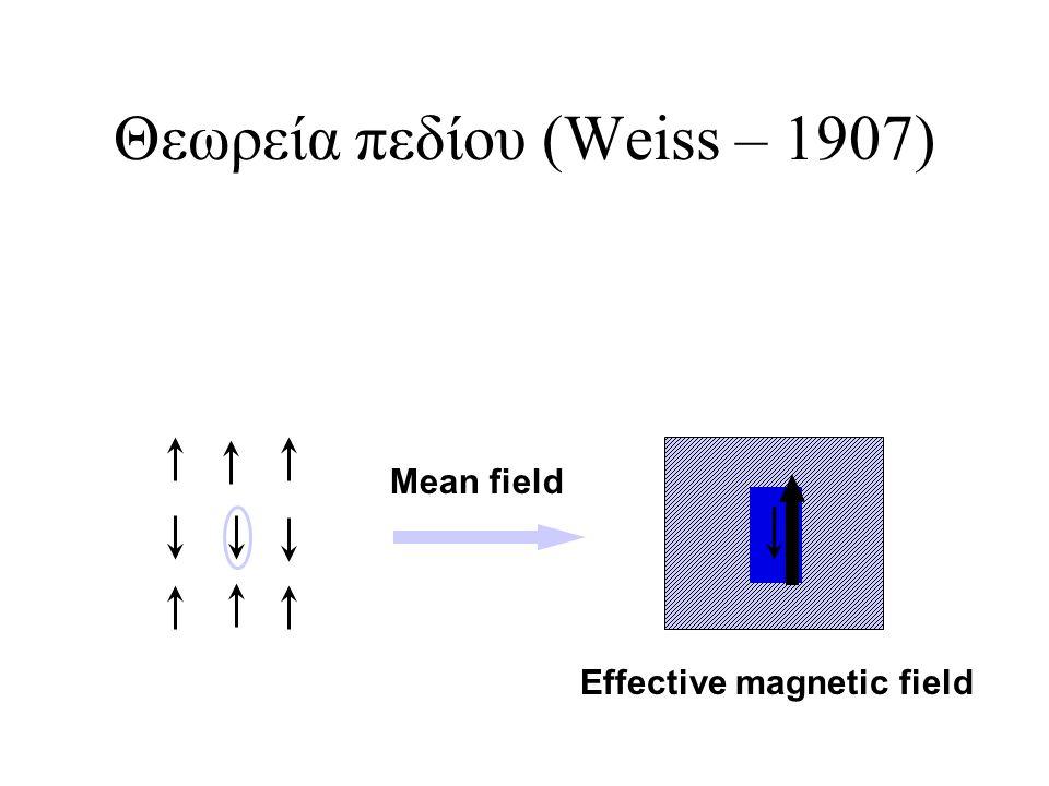 Θεωρεία πεδίου (Weiss – 1907) Mean field Effective magnetic field