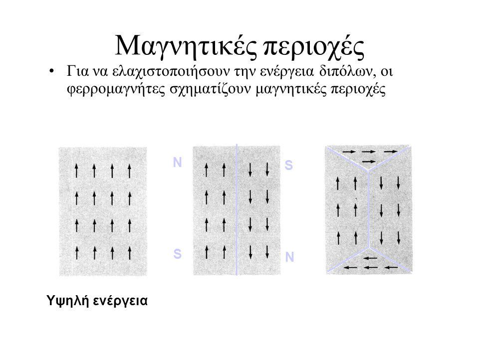 Μαγνητικές περιοχές Για να ελαχιστοποιήσουν την ενέργεια διπόλων, οι φερρομαγνήτες σχηματίζουν μαγνητικές περιοχές Υψηλή ενέργεια N N S S