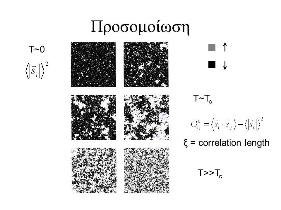 Προσομοίωση T~0 T>>T c T~T c ξ = correlation length