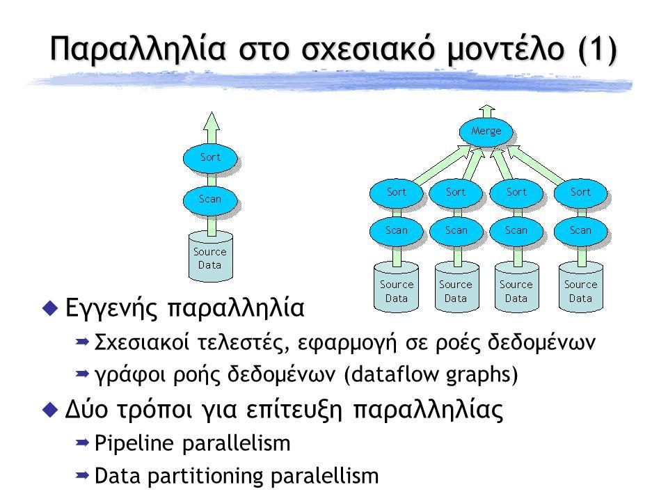 Παραλληλία στο σχεσιακό μοντέλο (1)  Εγγενής παραλληλία  Σχεσιακοί τελεστές, εφαρμογή σε ροές δεδομένων  γράφοι ροής δεδομένων (dataflow graphs) 