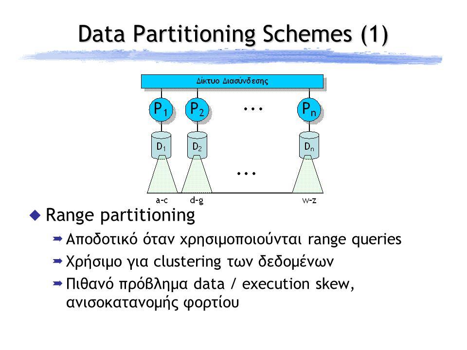 Data Partitioning Schemes (1)  Range partitioning  Αποδοτικό όταν χρησιμοποιούνται range queries  Χρήσιμο για clustering των δεδομένων  Πιθανό πρό