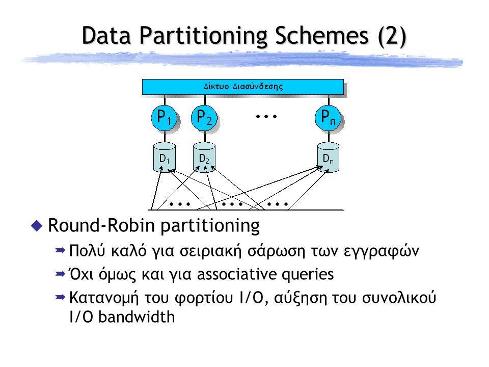 Data Partitioning Schemes (2)  Round-Robin partitioning  Πολύ καλό για σειριακή σάρωση των εγγραφών  Όχι όμως και για associative queries  Κατανομ