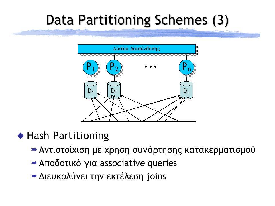 Data Partitioning Schemes (3)  Hash Partitioning  Αντιστοίχιση με χρήση συνάρτησης κατακερματισμού  Αποδοτικό για associative queries  Διευκολύνει