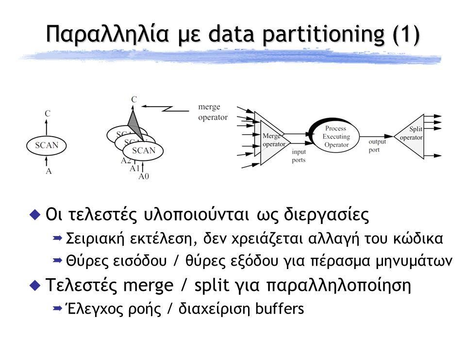 Παραλληλία με data partitioning (1)  Οι τελεστές υλοποιούνται ως διεργασίες  Σειριακή εκτέλεση, δεν χρειάζεται αλλαγή του κώδικα  Θύρες εισόδου / θ