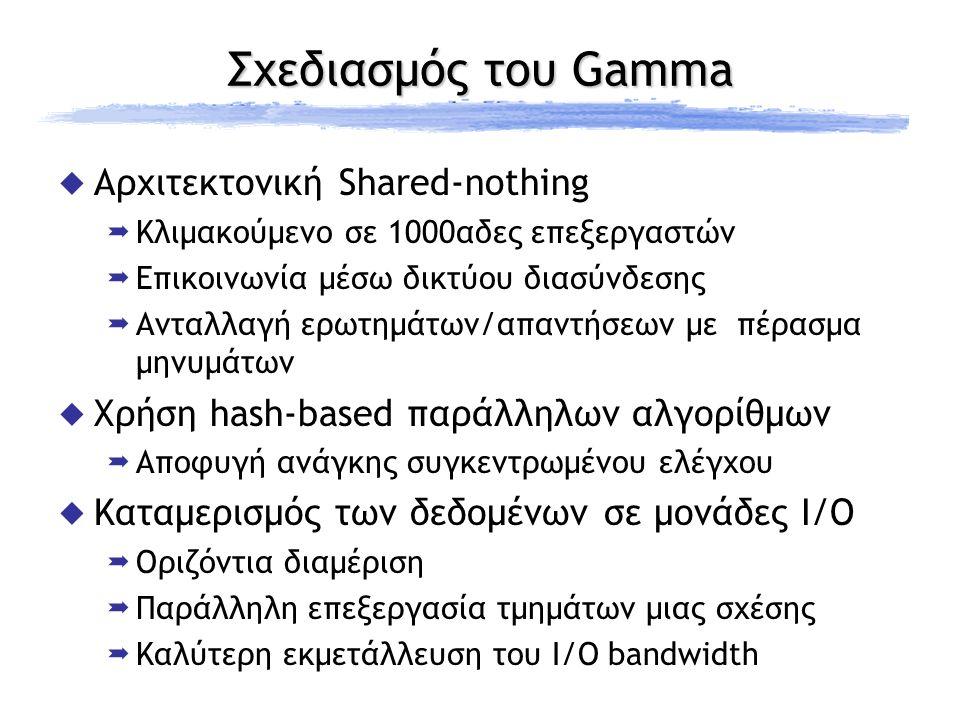 Σχεδιασμός του Gamma  Αρχιτεκτονική Shared-nothing  Κλιμακούμενο σε 1000αδες επεξεργαστών  Επικοινωνία μέσω δικτύου διασύνδεσης  Ανταλλαγή ερωτημά