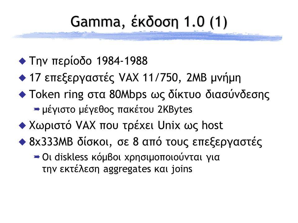 Gamma, έκδοση 1.0 (1)  Την περίοδο 1984-1988  17 επεξεργαστές VAX 11/750, 2ΜΒ μνήμη  Token ring στα 80Mbps ως δίκτυο διασύνδεσης  μέγιστο μέγεθος