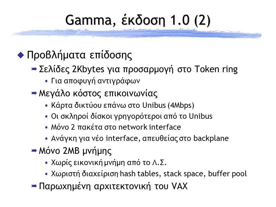 Gamma, έκδοση 1.0 (2)  Προβλήματα επίδοσης  Σελίδες 2Kbytes για προσαρμογή στο Token ring Για αποφυγή αντιγράφων  Μεγάλο κόστος επικοινωνίας Κάρτα