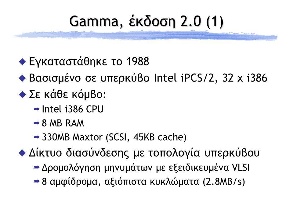 Gamma, έκδοση 2.0 (1)  Εγκαταστάθηκε το 1988  Βασισμένο σε υπερκύβο Intel iPCS/2, 32 x i386  Σε κάθε κόμβο:  Intel i386 CPU  8 MB RAM  330MB Max