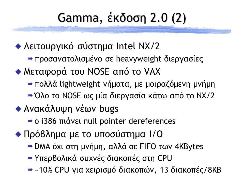Gamma, έκδοση 2.0 (2)  Λειτουργικό σύστημα Intel NX/2  προσανατολισμένο σε heavyweight διεργασίες  Μεταφορά του NOSE από το VAX  πολλά lightweight