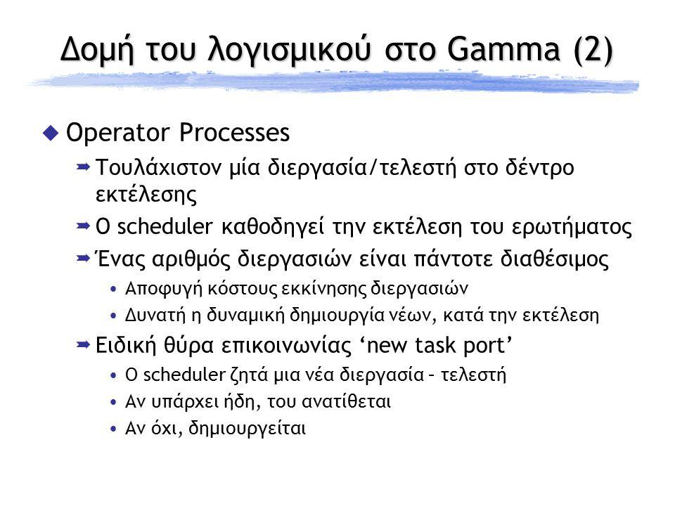 Δομή του λογισμικού στο Gamma (2)  Operator Processes  Τουλάχιστον μία διεργασία/τελεστή στο δέντρο εκτέλεσης  O scheduler καθοδηγεί την εκτέλεση τ