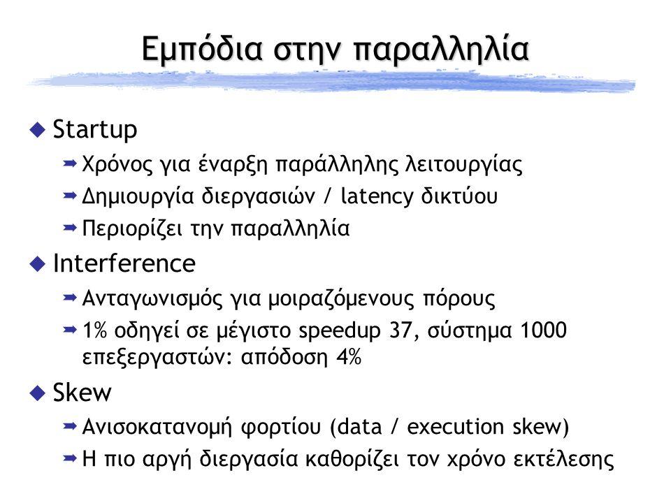 Εμπόδια στην παραλληλία  Startup  Χρόνος για έναρξη παράλληλης λειτουργίας  Δημιουργία διεργασιών / latency δικτύου  Περιορίζει την παραλληλία  I