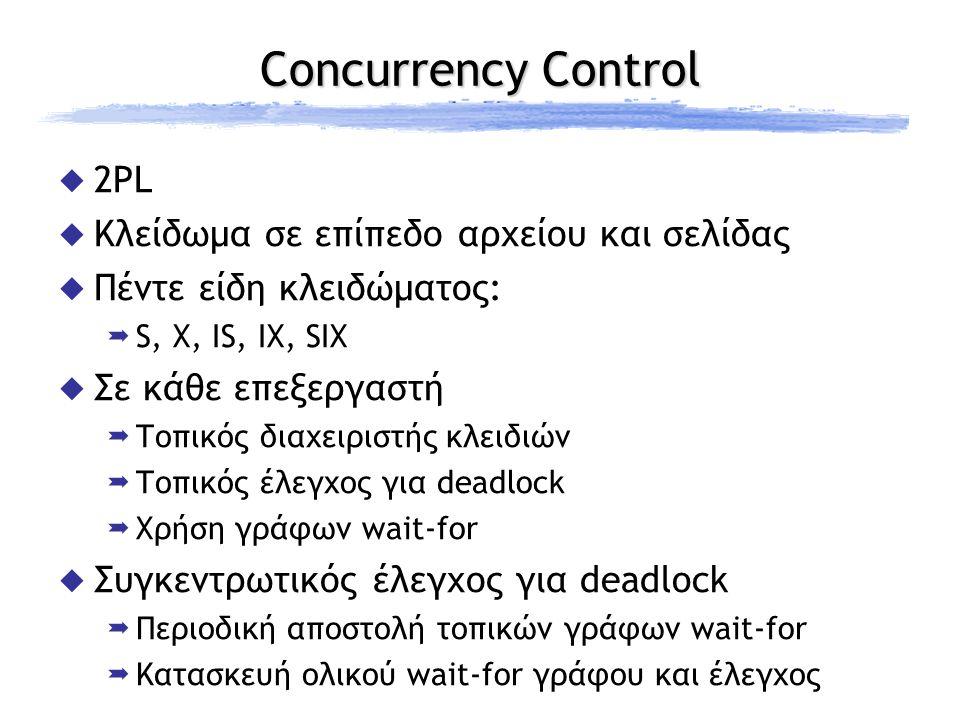 Concurrency Control  2PL  Κλείδωμα σε επίπεδο αρχείου και σελίδας  Πέντε είδη κλειδώματος:  S, X, IS, IX, SIX  Σε κάθε επεξεργαστή  Τοπικός διαχ