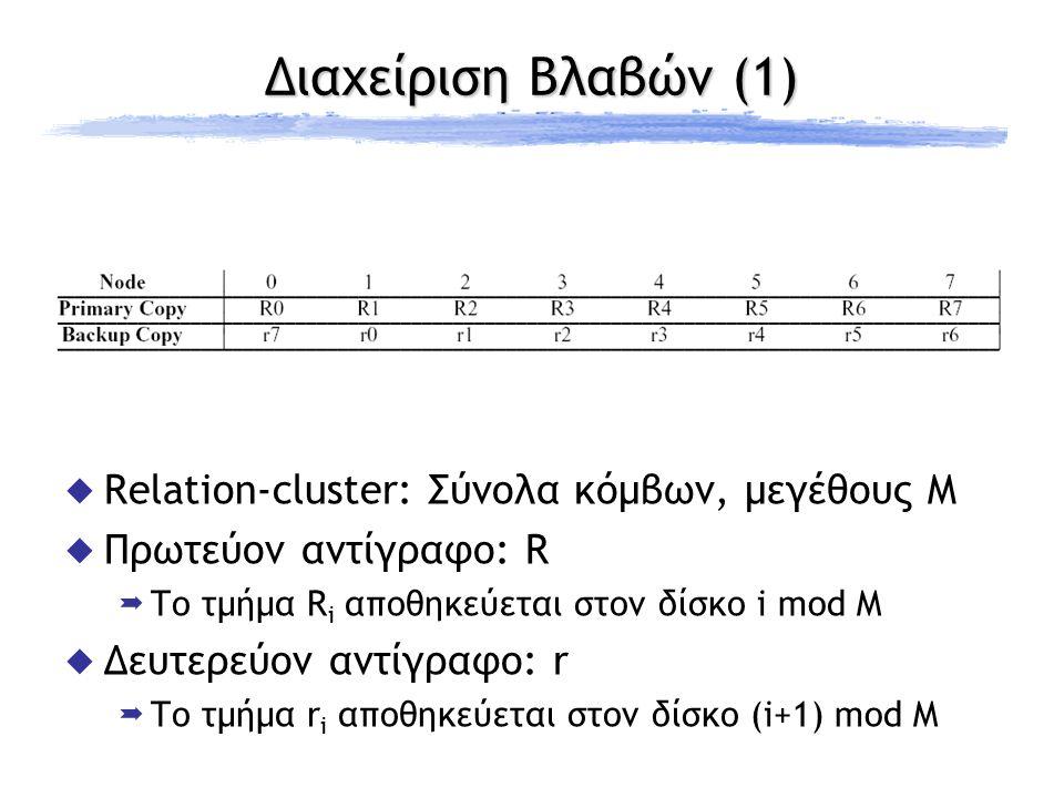 Διαχείριση Βλαβών (1)  Relation-cluster: Σύνολα κόμβων, μεγέθους M  Πρωτεύον αντίγραφο: R  Το τμήμα R i αποθηκεύεται στον δίσκο i mod M  Δευτερεύο