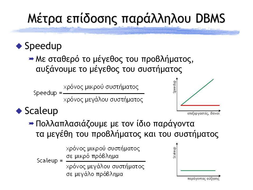 Μέτρα επίδοσης παράλληλου DBMS  Speedup  Με σταθερό το μέγεθος του προβλήματος, αυξάνουμε το μέγεθος του συστήματος  Scaleup  Πολλαπλασιάζουμε με